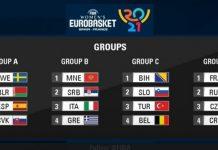 Bh. košarkašice na EP-u u grupi sa selekcijama Slovenije, Turske i Belgije