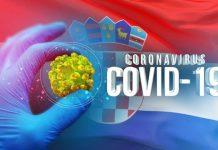 U Hrvatskoj 2.627 novozaraženih i 37 smrtnih slučajeva